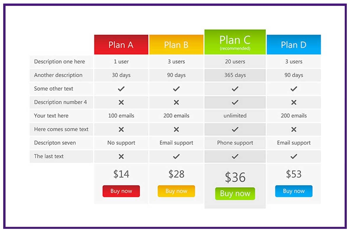 multiple pricing tiers