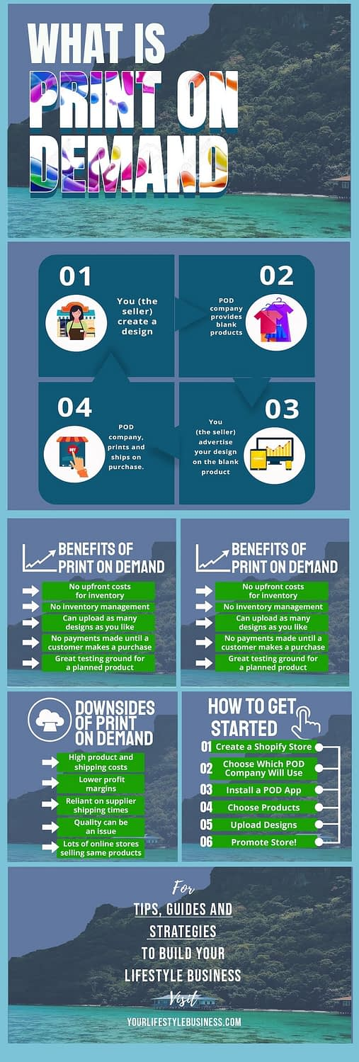 what is print on demand