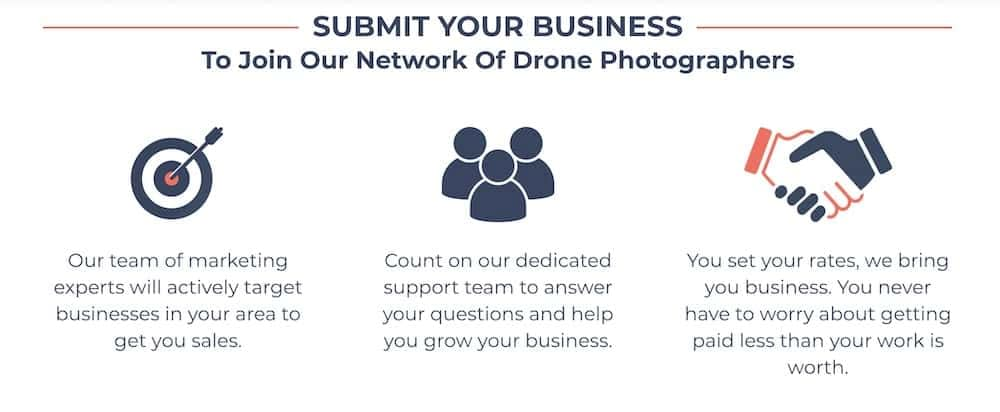 drone photography lifestyle business idea