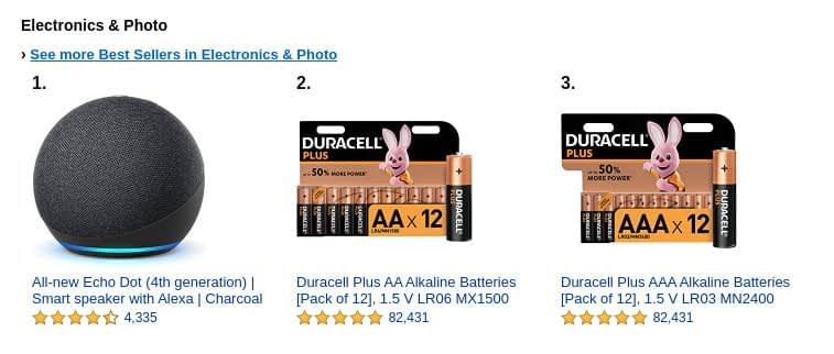 Best sellers in Electronics & Photo category, Amazon.com